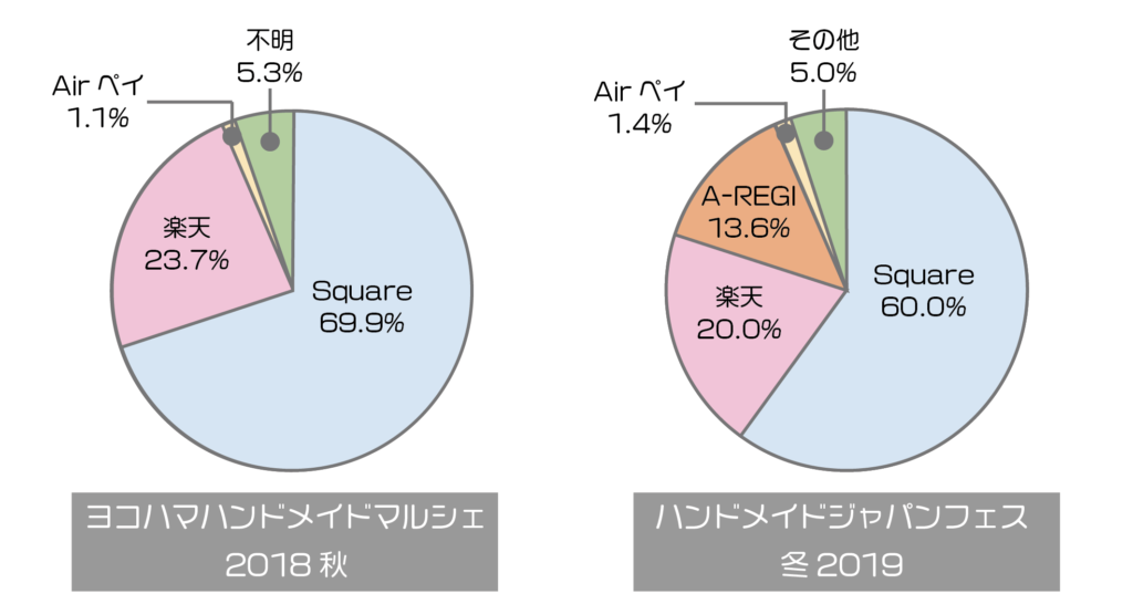 mobilepay-research-japanfes2019w_02