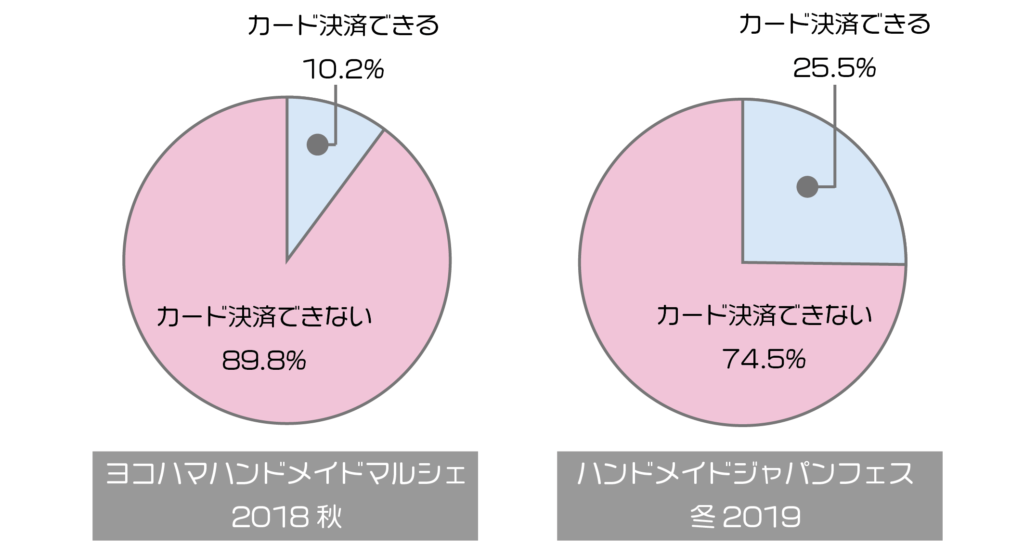 mobilepay-research-japanfes2019w_01b