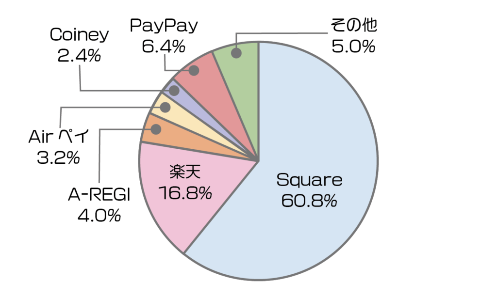 mobilepay-research-20190330_02